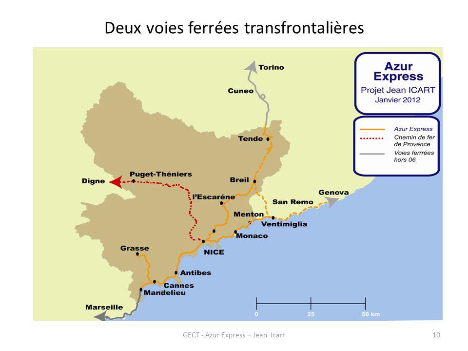 Deux voies ferrées transfrontalières