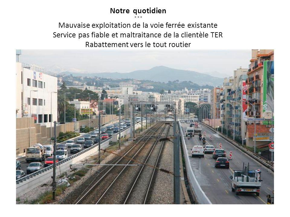 Mauvaise exploitation de la voie ferrée existante