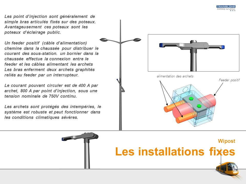 Wipost Les installations fixes