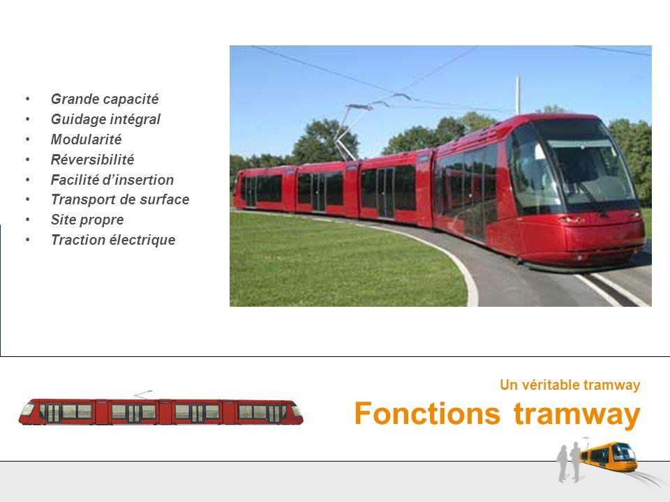 Grande capacité Guidage intégral. Modularité. Réversibilité. Facilité d'insertion. Transport de surface.