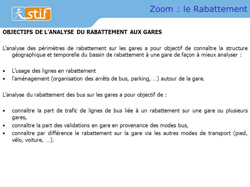Zoom : le Rabattement OBJECTIFS DE L'ANALYSE DU RABATTEMENT AUX GARES