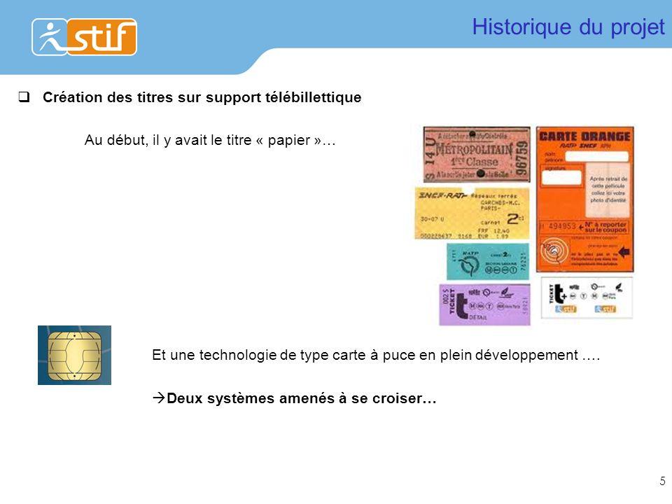 Historique du projet Création des titres sur support télébillettique