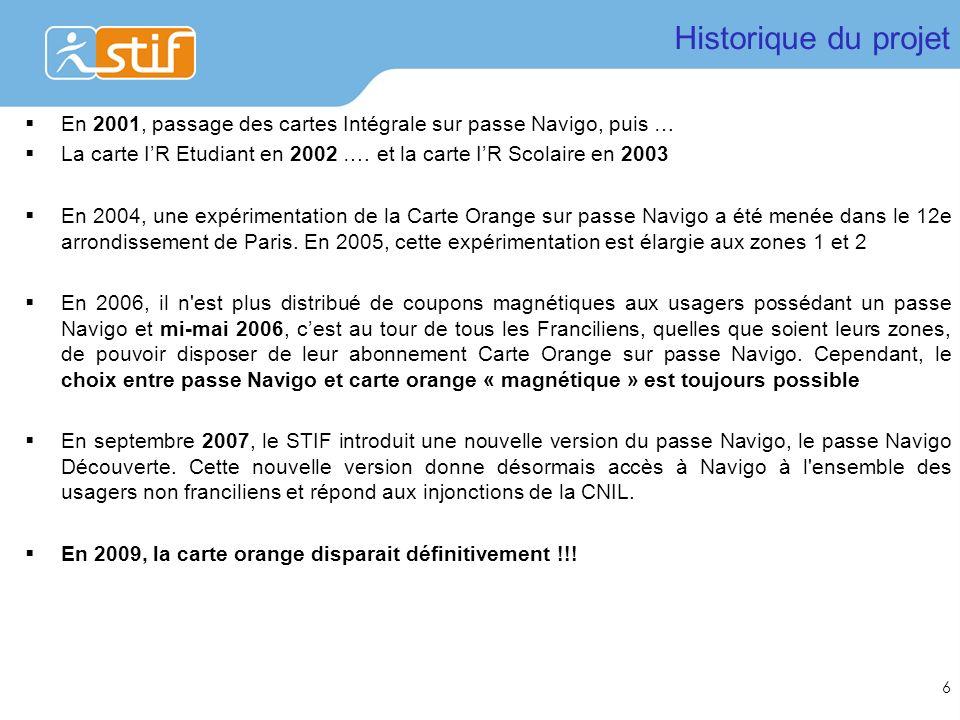 Historique du projet En 2001, passage des cartes Intégrale sur passe Navigo, puis …