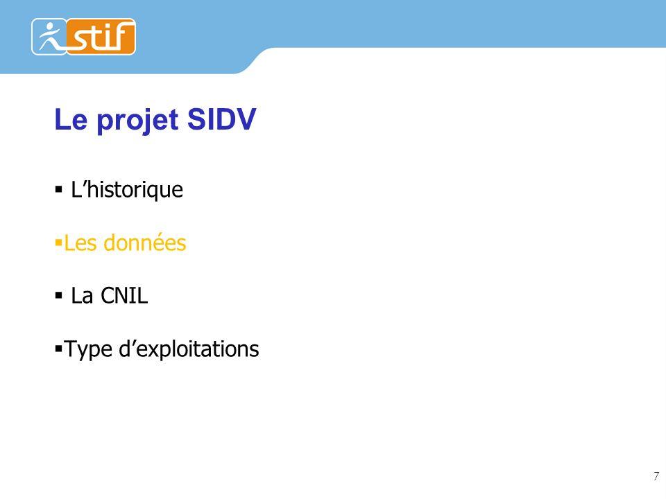 L'historique Les données La CNIL Type d'exploitations