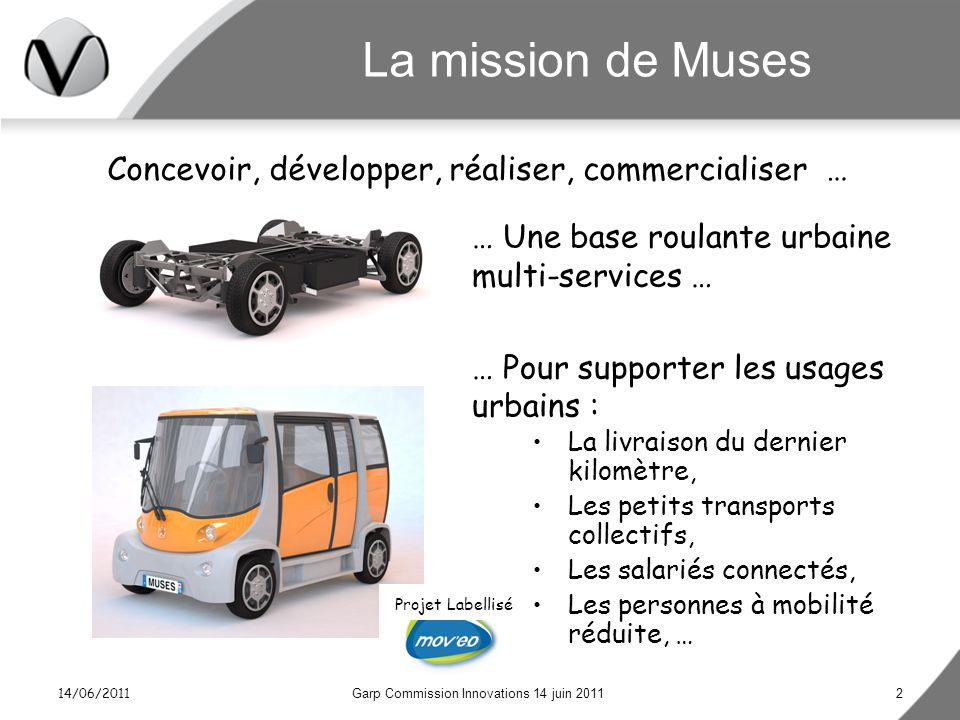 Garp Commission Innovations 14 juin 2011