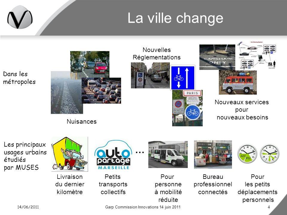 La ville change … Nouvelles Réglementations Dans les métropoles