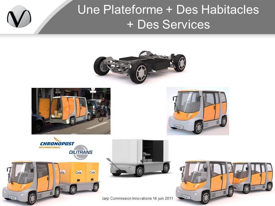 Une Plateforme + Des Habitacles + Des Services
