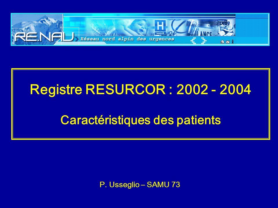 Registre RESURCOR : 2002 - 2004 Caractéristiques des patients