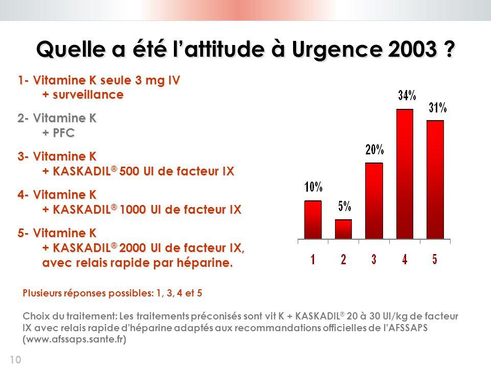 Quelle a été l'attitude à Urgence 2003
