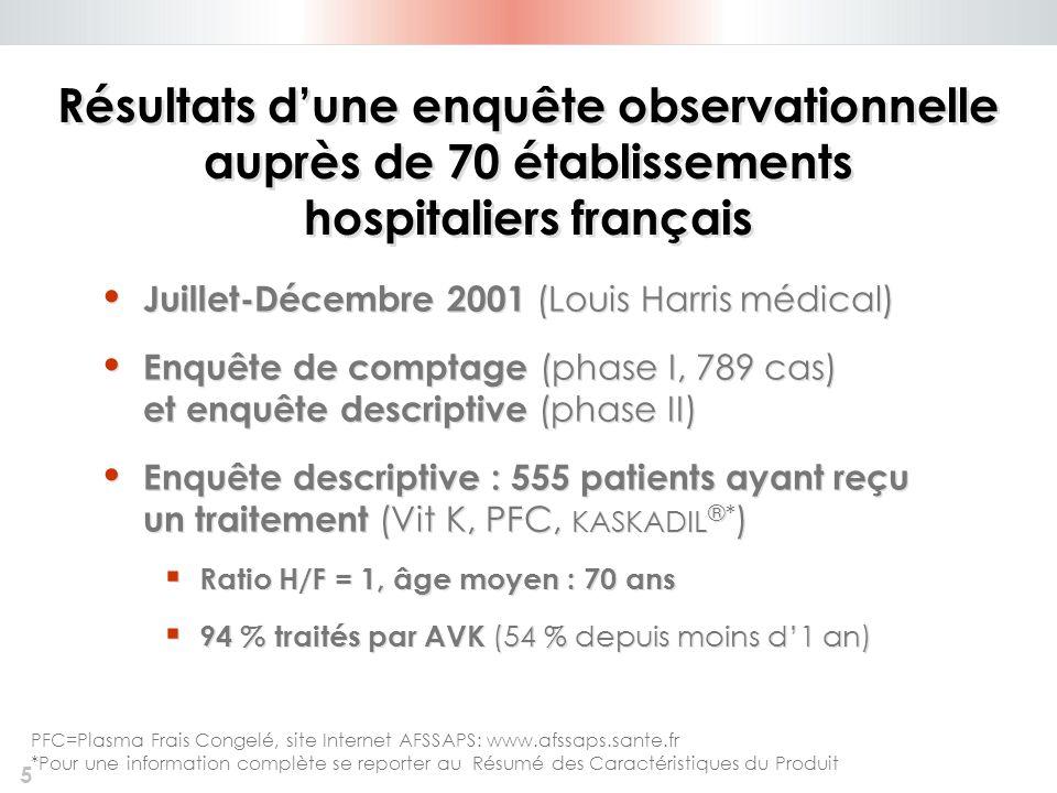 Résultats d'une enquête observationnelle auprès de 70 établissements hospitaliers français