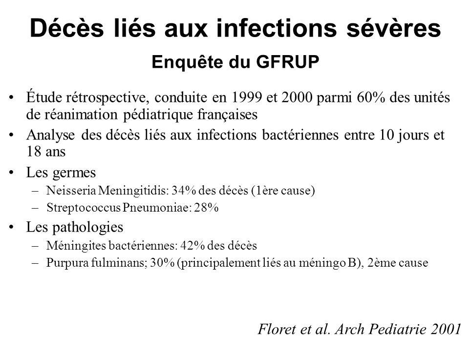 Décès liés aux infections sévères Enquête du GFRUP