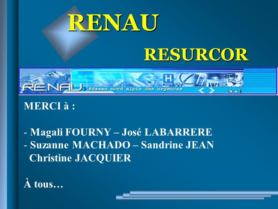 RENAU RESURCOR MERCI à : Magali FOURNY – José LABARRERE
