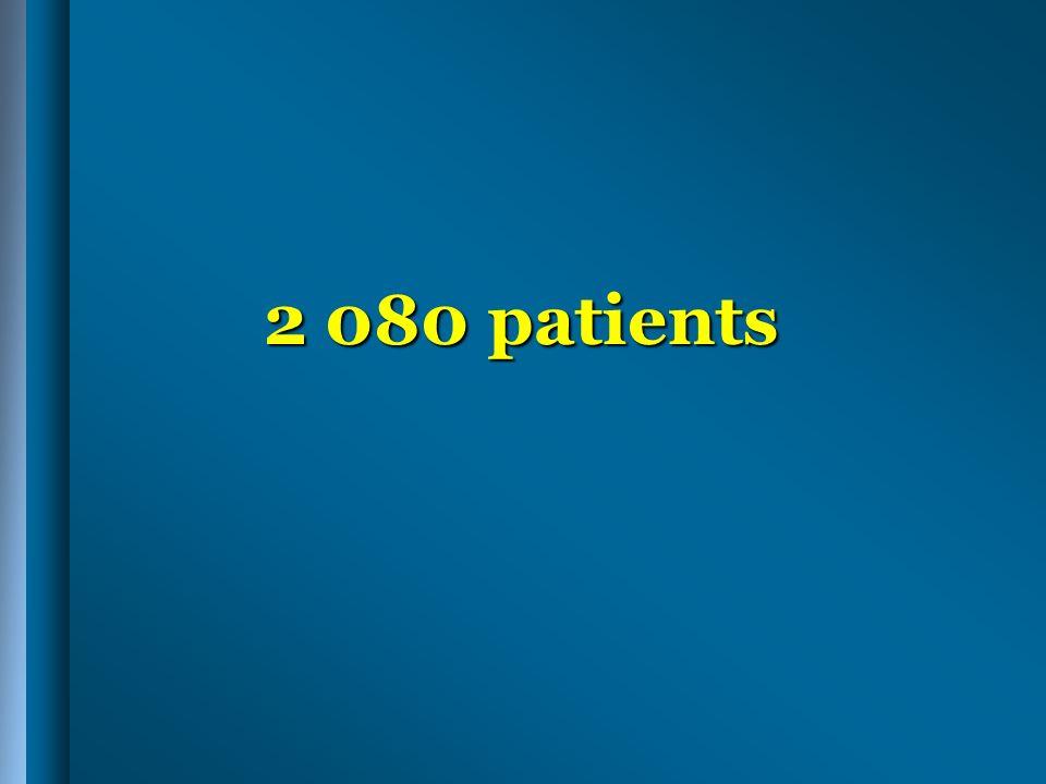 2 080 patients