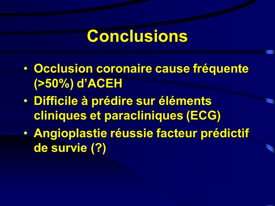 Conclusions Occlusion coronaire cause fréquente (>50%) d'ACEH