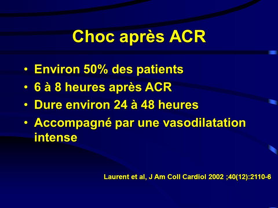 Choc après ACR Environ 50% des patients 6 à 8 heures après ACR