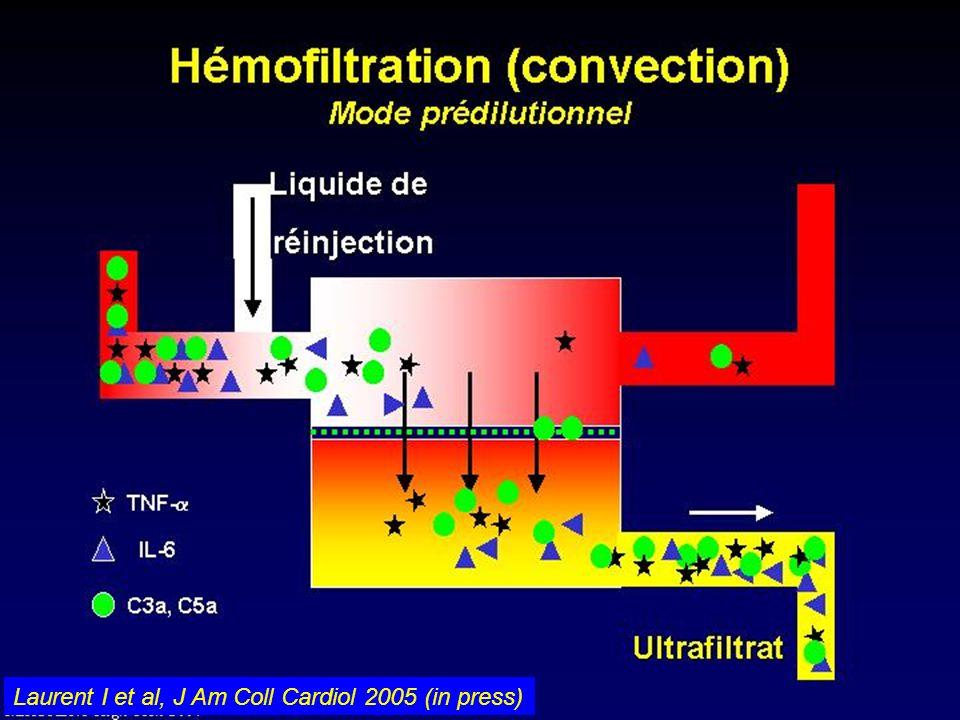 Laurent I et al, J Am Coll Cardiol 2005 (in press)