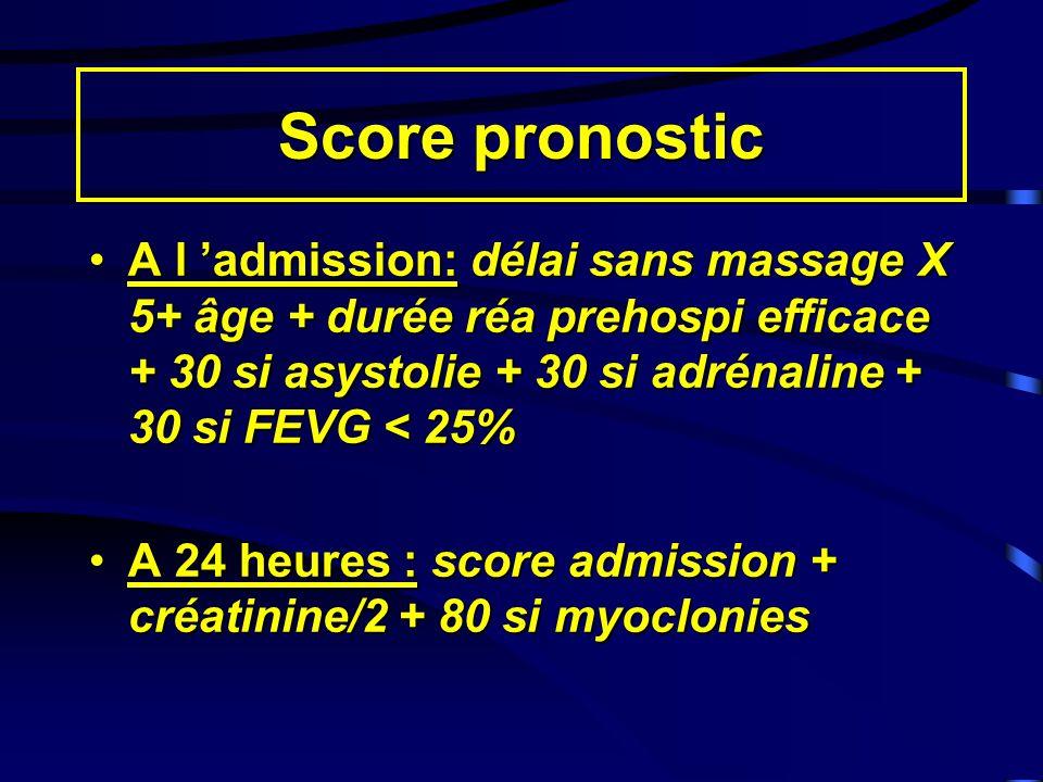 Score pronostic A l 'admission: délai sans massage X 5+ âge + durée réa prehospi efficace + 30 si asystolie + 30 si adrénaline + 30 si FEVG < 25%