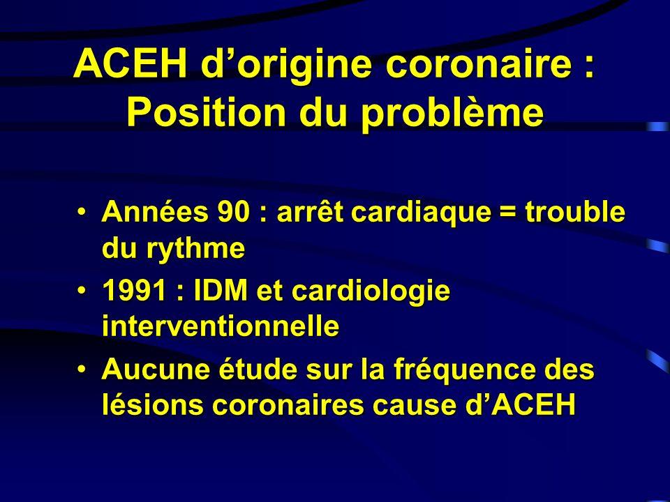 ACEH d'origine coronaire : Position du problème