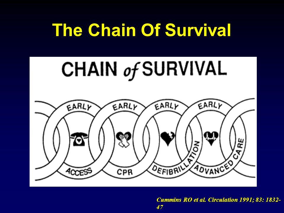 The Chain Of Survival Cummins RO et al. Circulation 1991; 83: 1832-47
