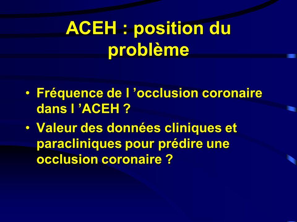 ACEH : position du problème
