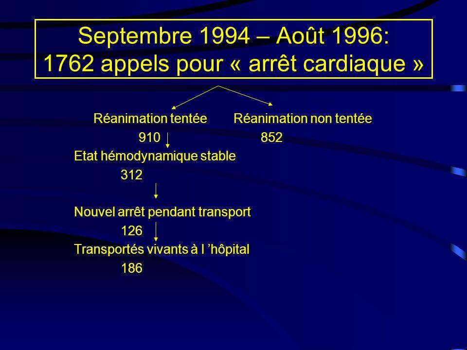 Septembre 1994 – Août 1996: 1762 appels pour « arrêt cardiaque »