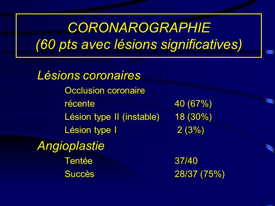 CORONAROGRAPHIE (60 pts avec lésions significatives)