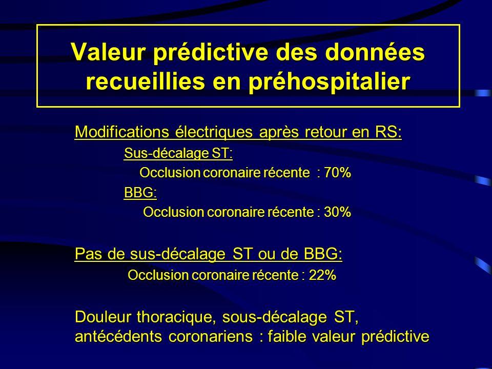 Valeur prédictive des données recueillies en préhospitalier