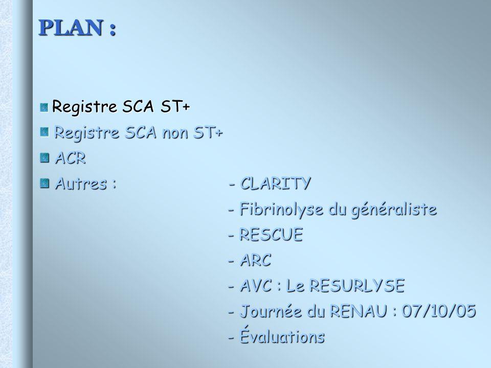 PLAN : Registre SCA non ST+ ACR Autres : - CLARITY