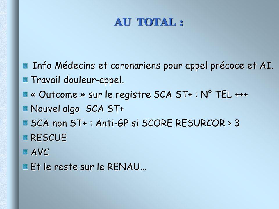 AU TOTAL : Info Médecins et coronariens pour appel précoce et AI.