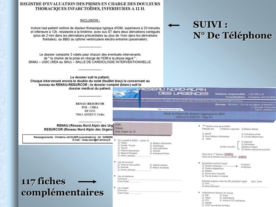 SUIVI : N° De Téléphone 117 fiches complémentaires