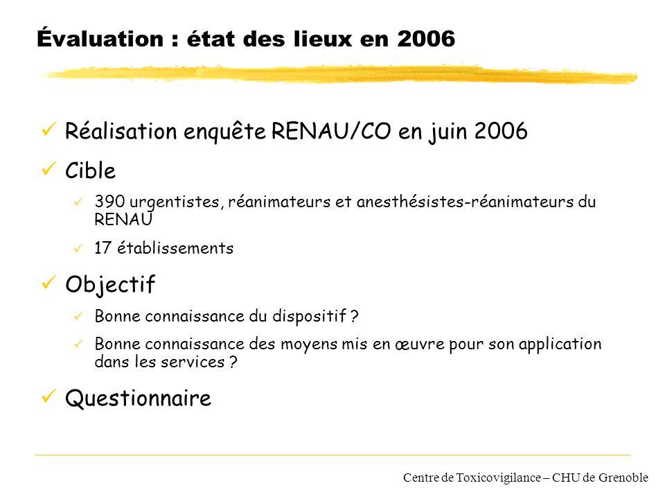Évaluation : état des lieux en 2006