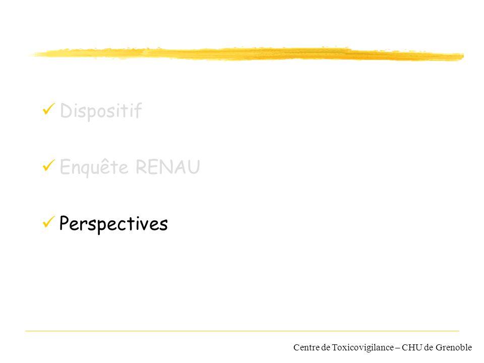 Dispositif Enquête RENAU Perspectives