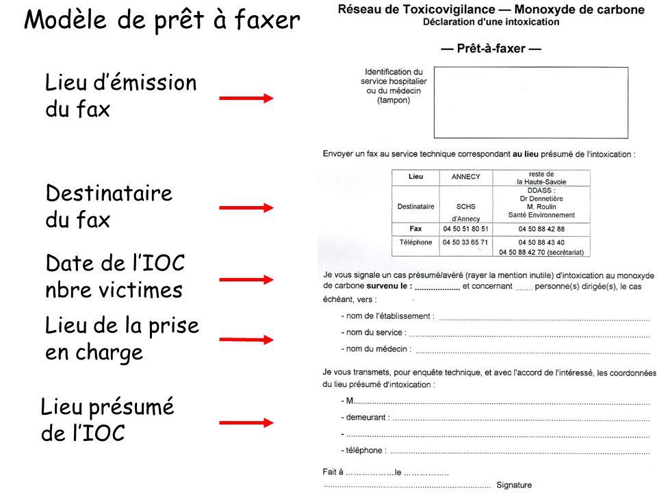 Modèle de prêt à faxer Lieu d'émission du fax Destinataire du fax
