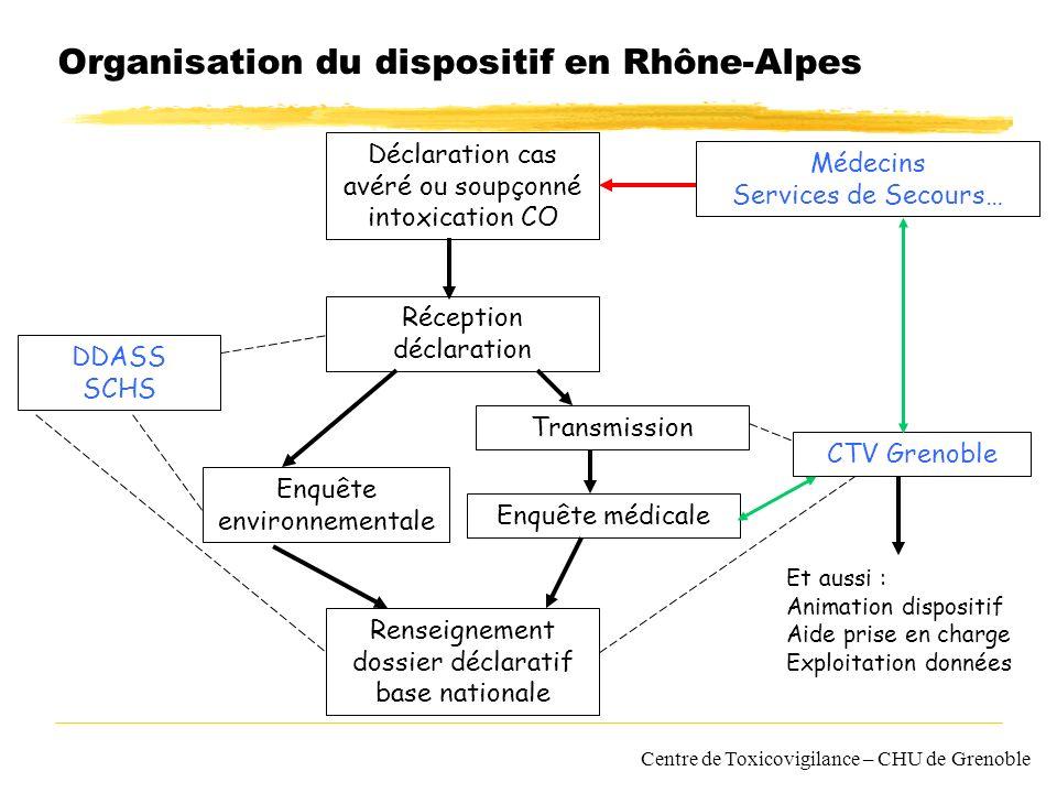 Organisation du dispositif en Rhône-Alpes