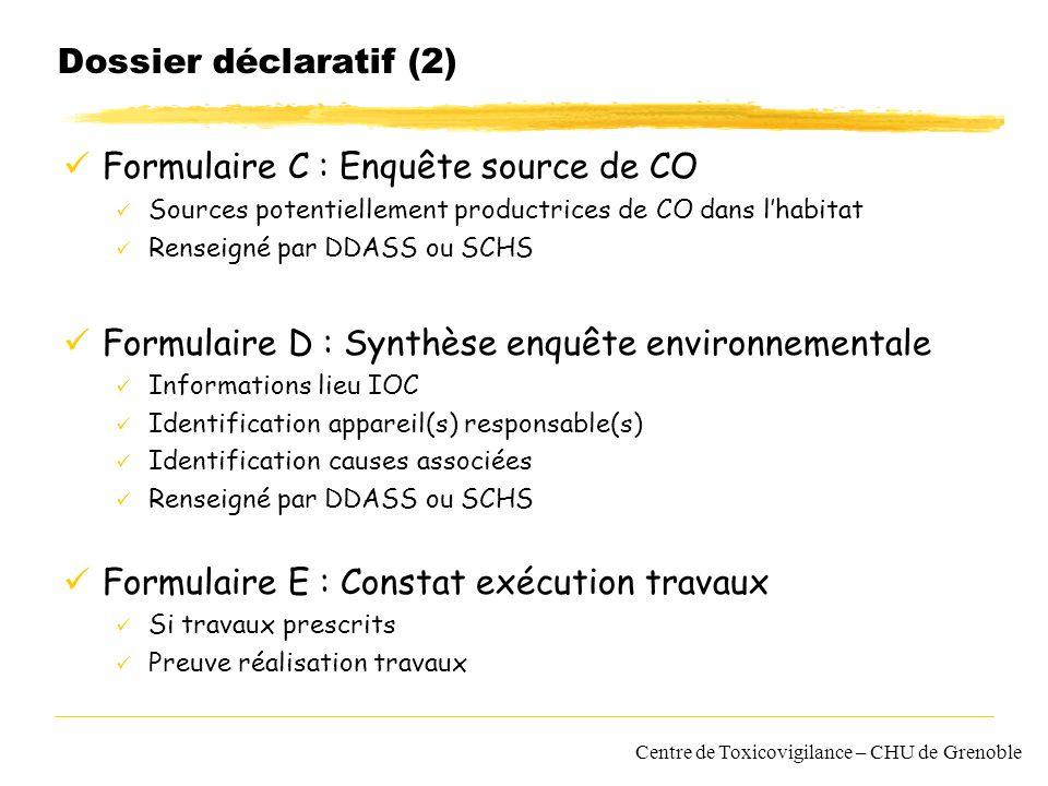 Formulaire C : Enquête source de CO