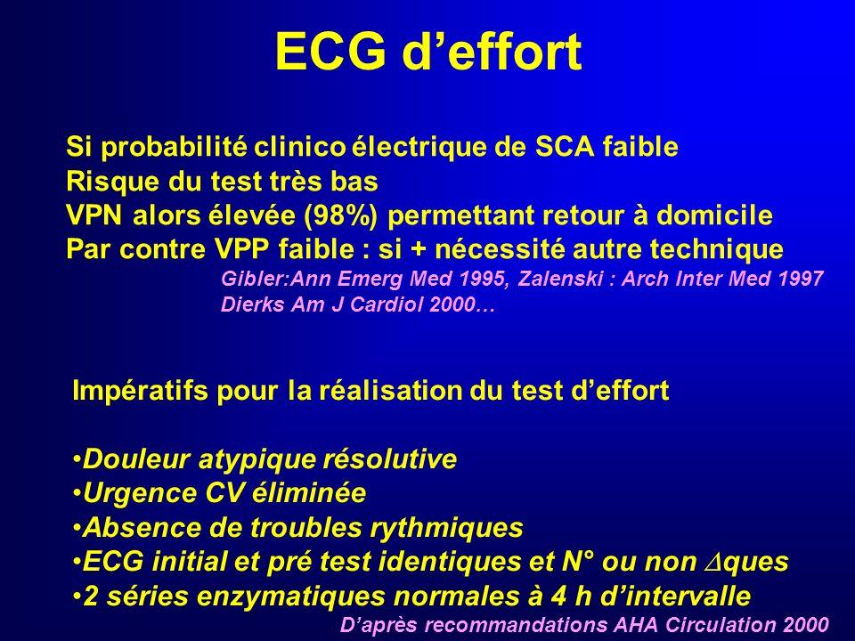 ECG d'effort Si probabilité clinico électrique de SCA faible