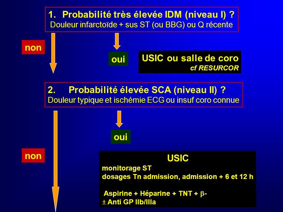 Probabilité très élevée IDM (niveau I)
