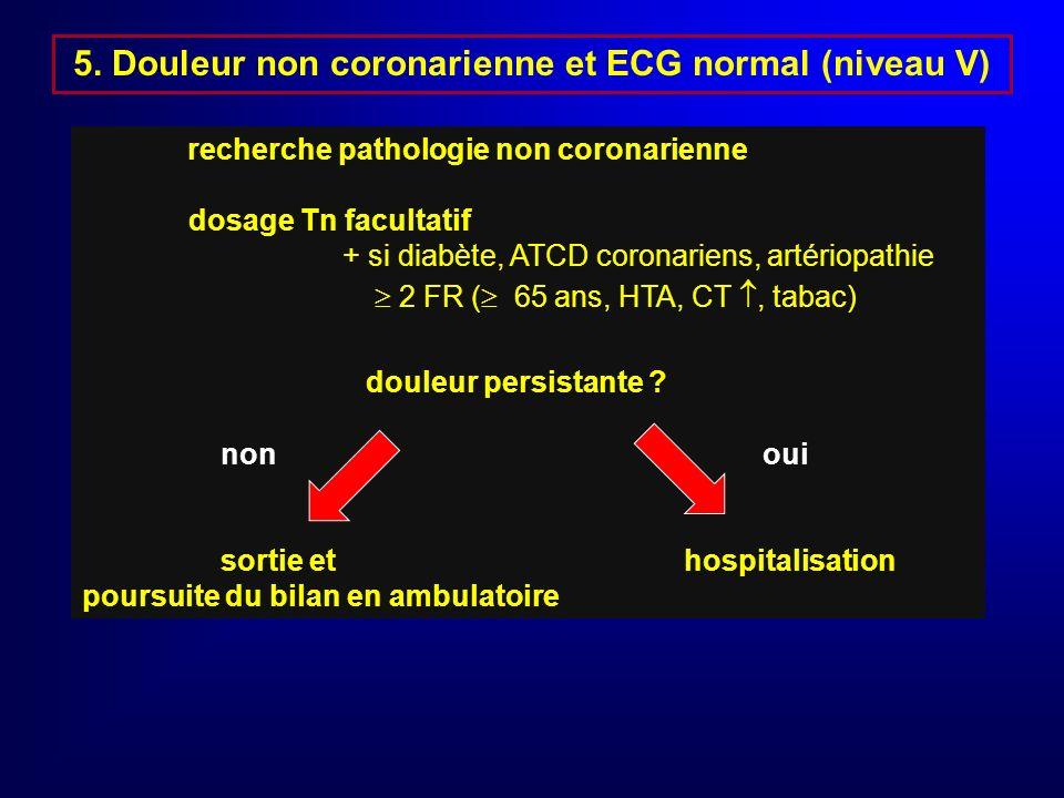 5. Douleur non coronarienne et ECG normal (niveau V)