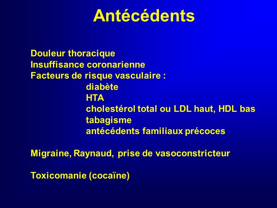 Antécédents Douleur thoracique Insuffisance coronarienne