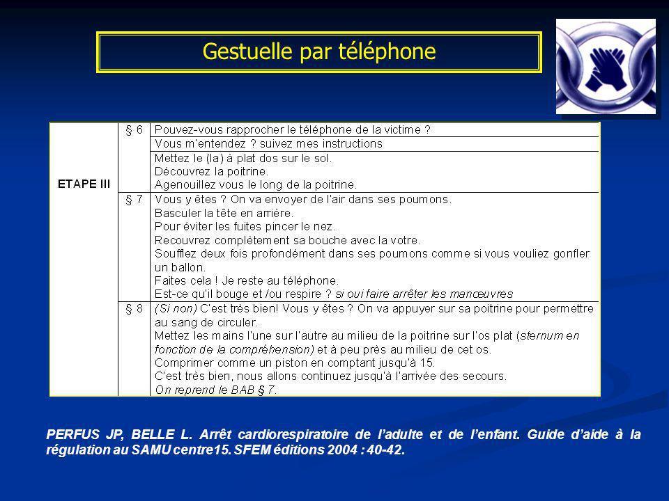 Gestuelle par téléphone