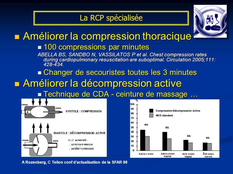 Améliorer la compression thoracique
