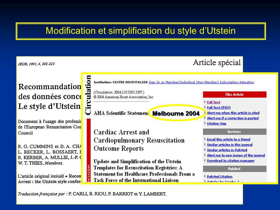 Modification et simplification du style d'Utstein