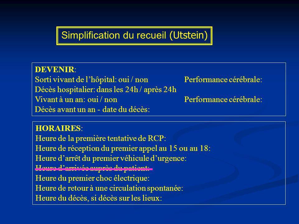 Simplification du recueil (Utstein)