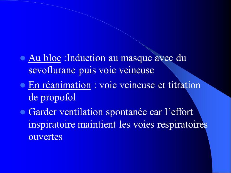 Au bloc :Induction au masque avec du sevoflurane puis voie veineuse