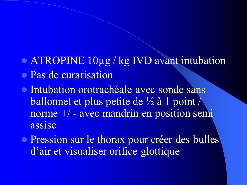 ATROPINE 10µg / kg IVD avant intubation