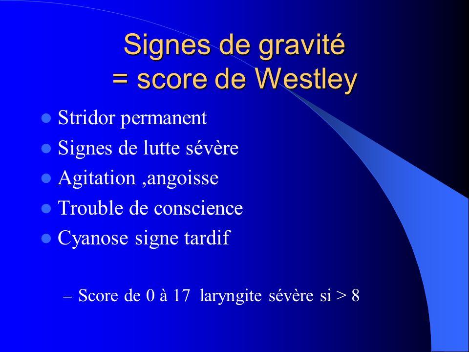 Signes de gravité = score de Westley