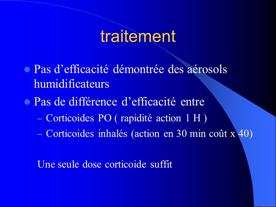 traitement Pas d'efficacité démontrée des aérosols humidificateurs