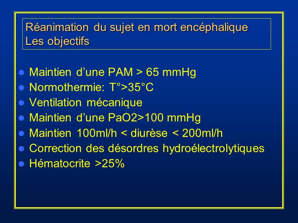 Maintien d'une PAM > 65 mmHg Normothermie: T°>35°C