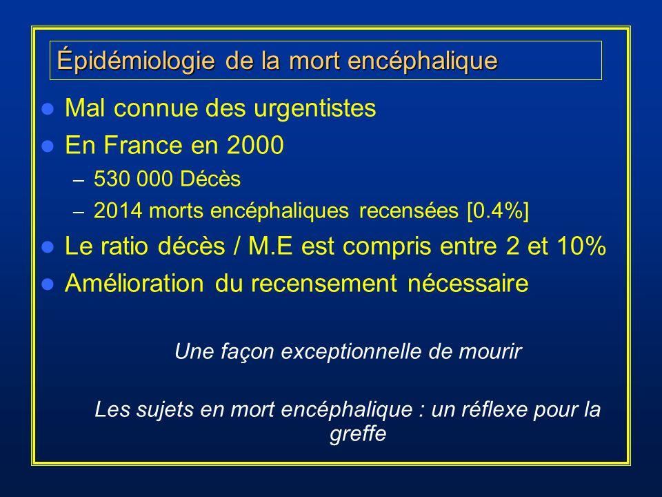 Épidémiologie de la mort encéphalique Mal connue des urgentistes