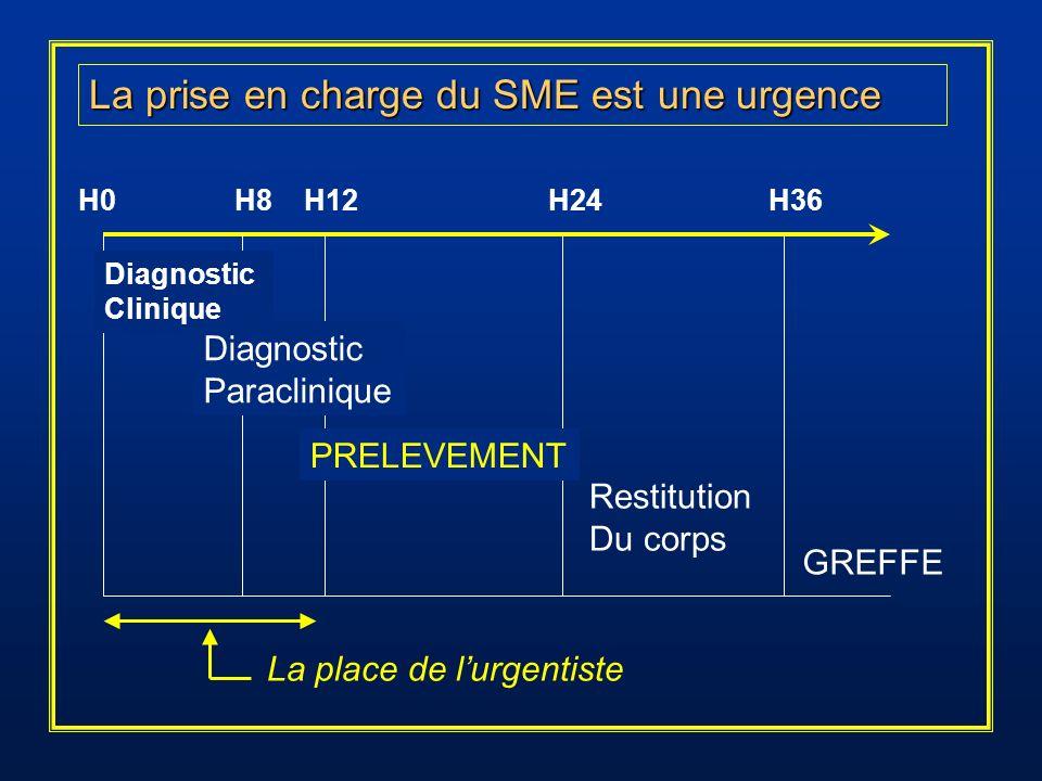 La prise en charge du SME est une urgence